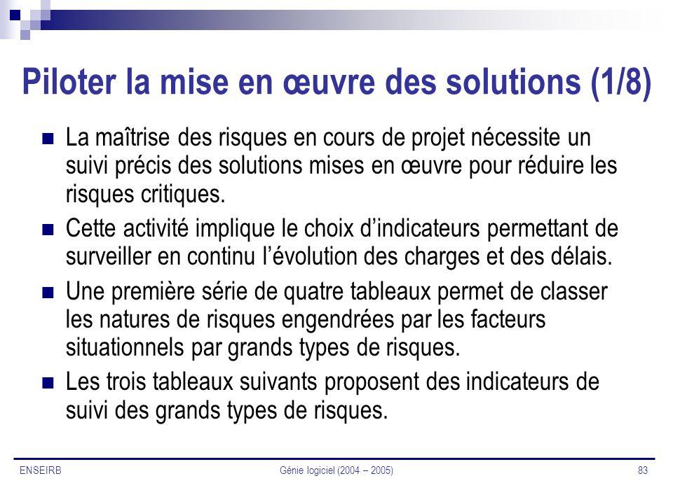 Génie logiciel (2004 – 2005) 83 ENSEIRB Piloter la mise en œuvre des solutions (1/8) La maîtrise des risques en cours de projet nécessite un suivi pré