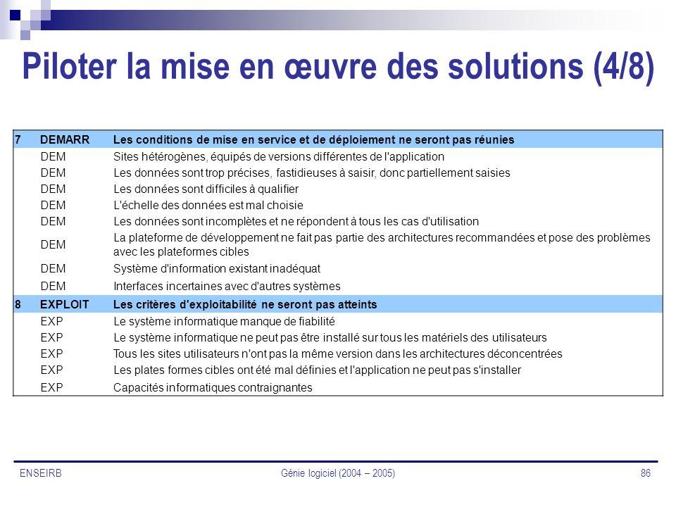 Génie logiciel (2004 – 2005) 86 ENSEIRB Piloter la mise en œuvre des solutions (4/8) 7DEMARRLes conditions de mise en service et de déploiement ne ser