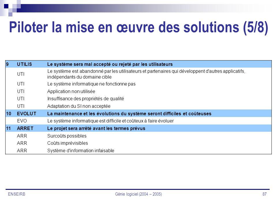 Génie logiciel (2004 – 2005) 87 ENSEIRB Piloter la mise en œuvre des solutions (5/8) 9UTILISLe système sera mal accepté ou rejeté par les utilisateurs