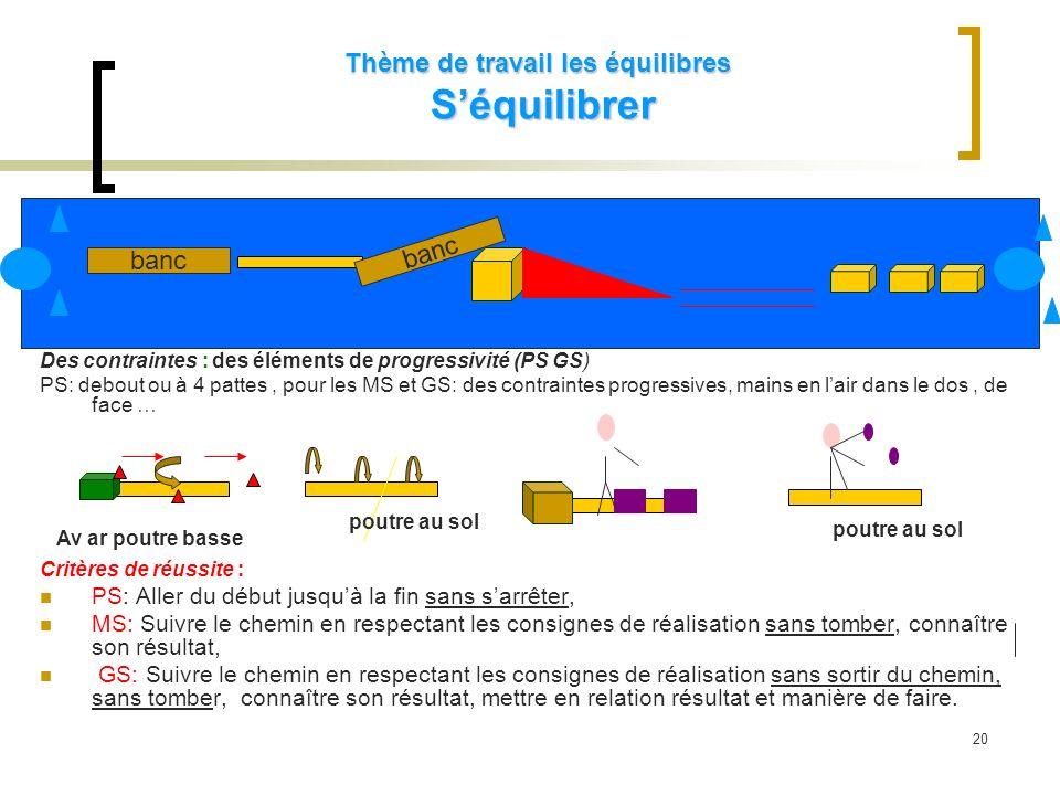 Thème de travail les équilibres Séquilibrer Des contraintes : des éléments de progressivité (PS GS) PS: debout ou à 4 pattes, pour les MS et GS: des c