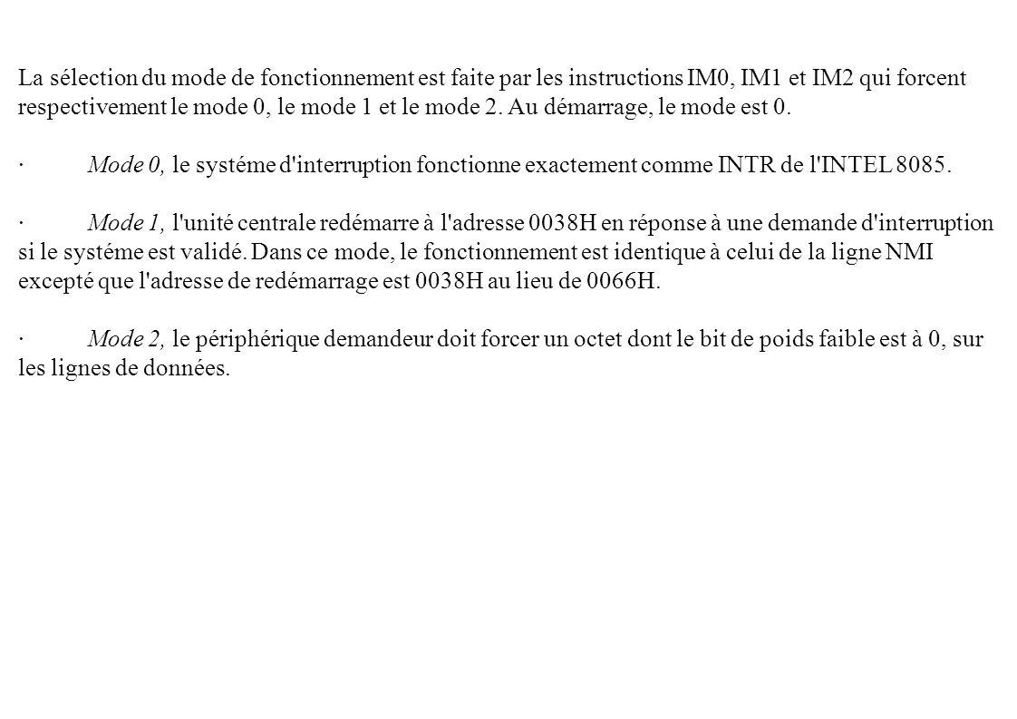 La sélection du mode de fonctionnement est faite par les instructions IM0, IM1 et IM2 qui forcent respectivement le mode 0, le mode 1 et le mode 2. Au