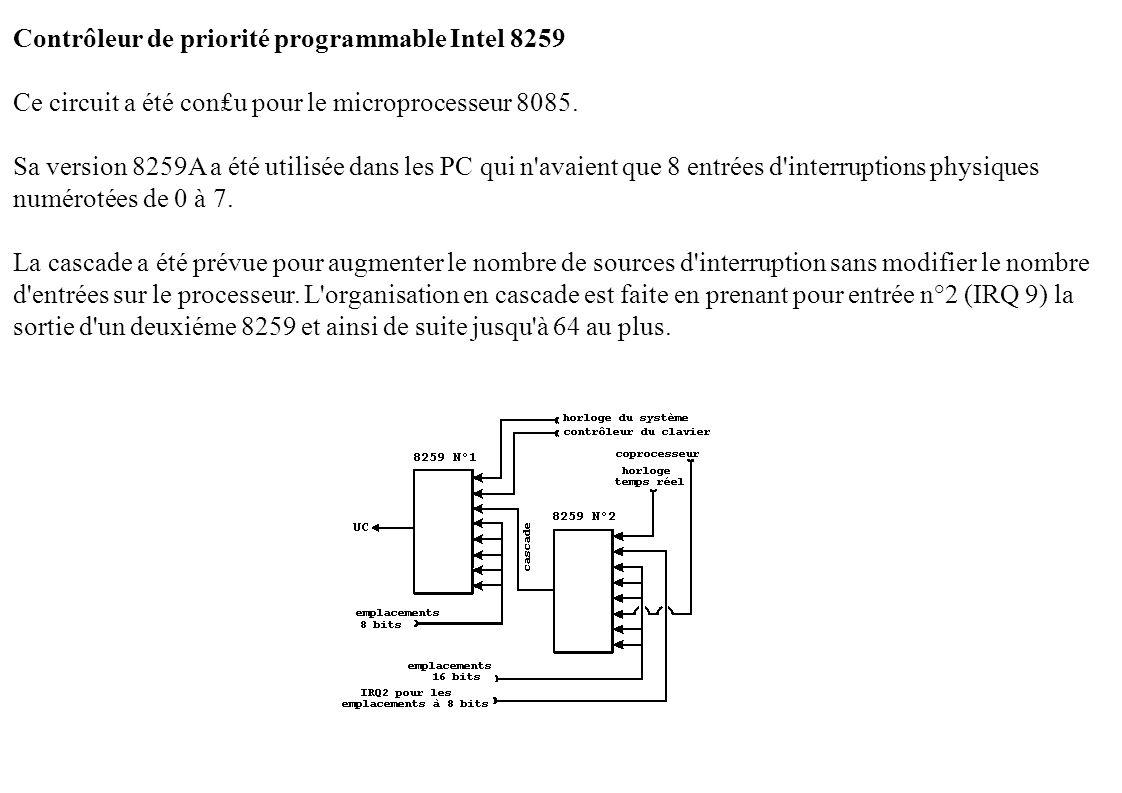 Contrôleur de priorité programmable Intel 8259 Ce circuit a été conu pour le microprocesseur 8085. Sa version 8259A a été utilisée dans les PC qui n'a