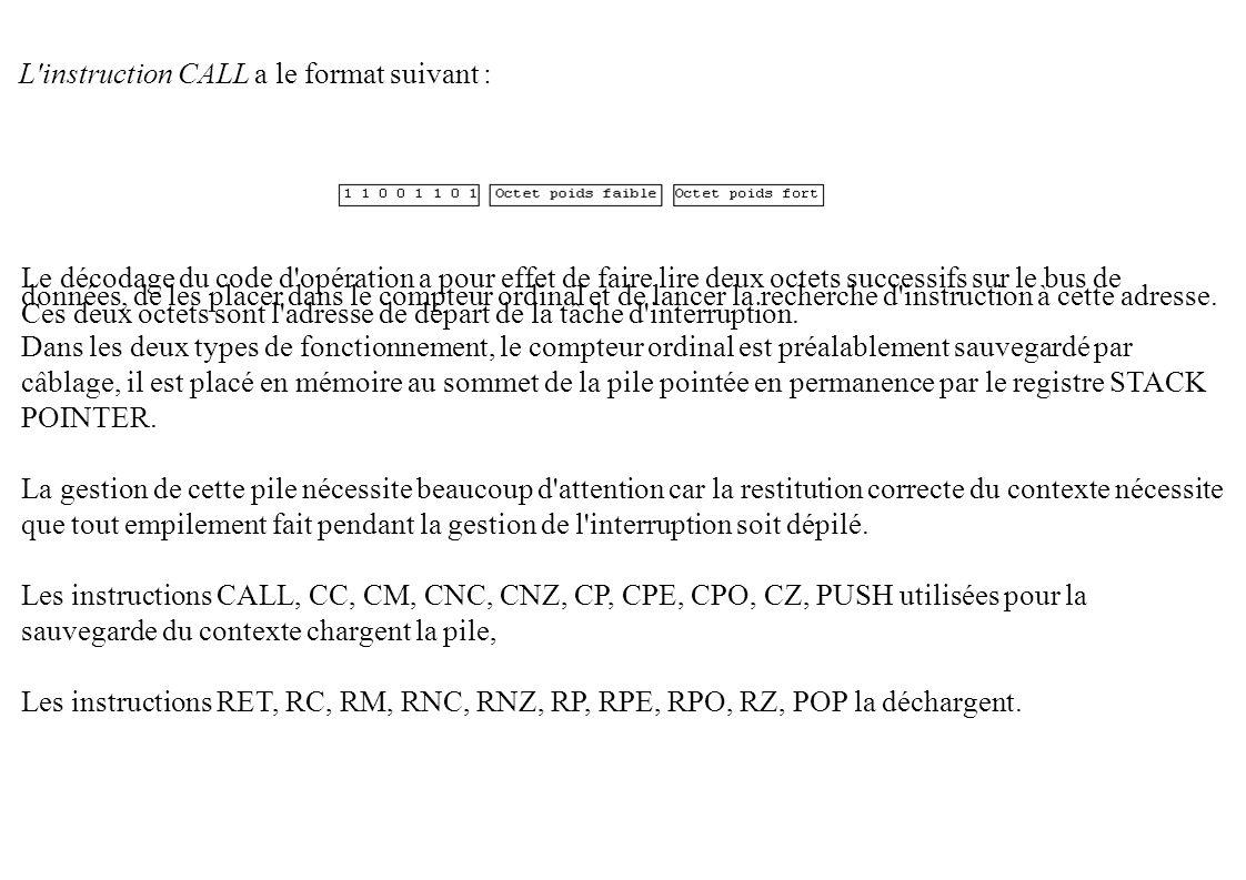 L'instruction CALL a le format suivant : Le décodage du code d'opération a pour effet de faire lire deux octets successifs sur le bus de données, de l