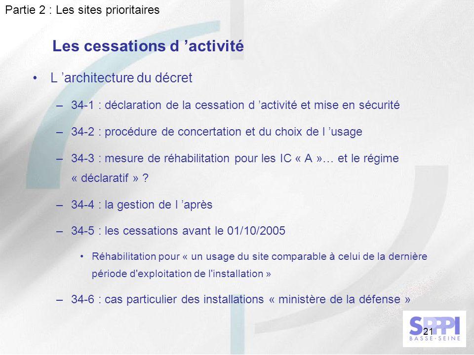 21 Les cessations d activité L architecture du décret –34-1 : déclaration de la cessation d activité et mise en sécurité –34-2 : procédure de concerta