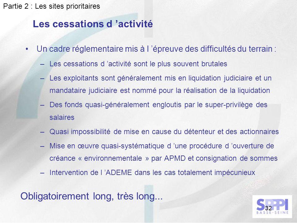 32 Les cessations d activité Un cadre réglementaire mis à l épreuve des difficultés du terrain : –Les cessations d activité sont le plus souvent bruta