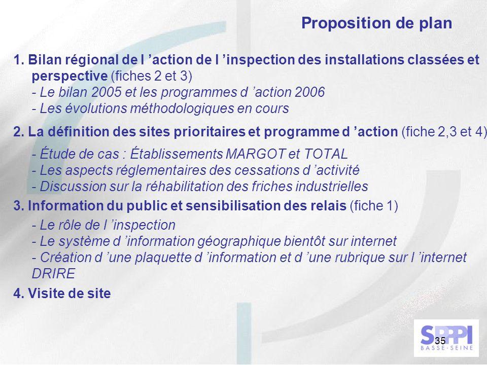 35 Proposition de plan 1. Bilan régional de l action de l inspection des installations classées et perspective (fiches 2 et 3) - Le bilan 2005 et les