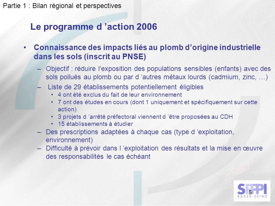 5 Le programme d action 2006 Connaissance des impacts liés au plomb dorigine industrielle dans les sols (inscrit au PNSE) –Objectif : réduire lexposit