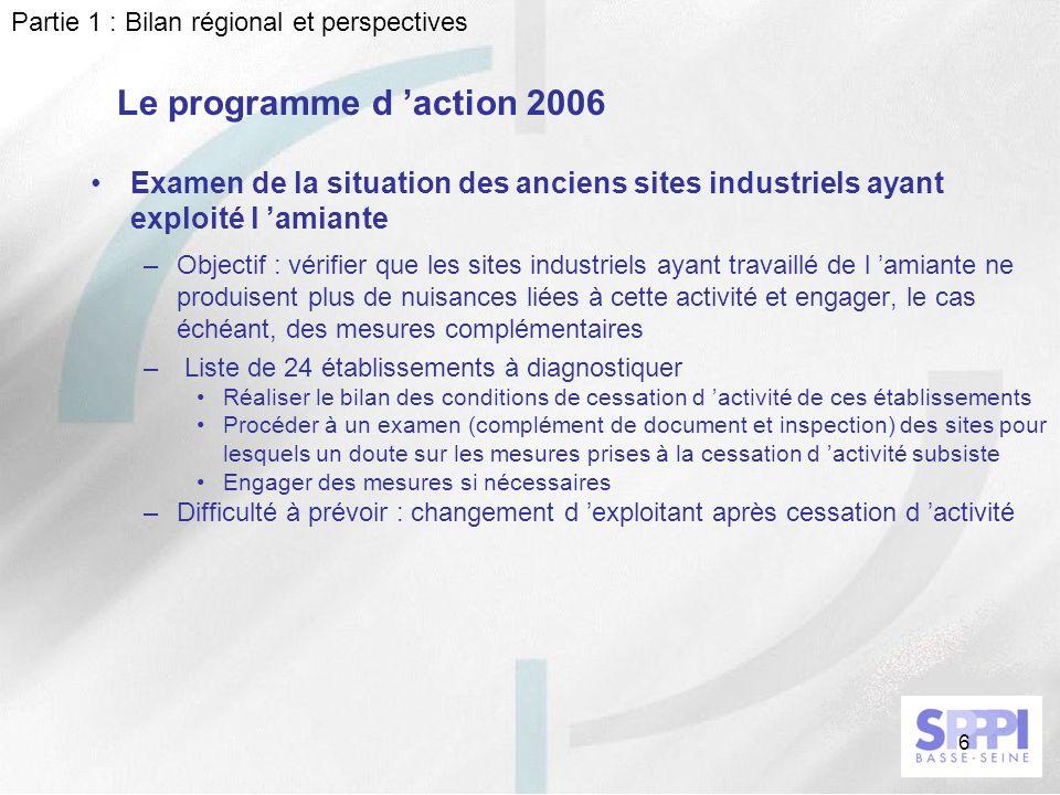 6 Le programme d action 2006 Examen de la situation des anciens sites industriels ayant exploité l amiante –Objectif : vérifier que les sites industri