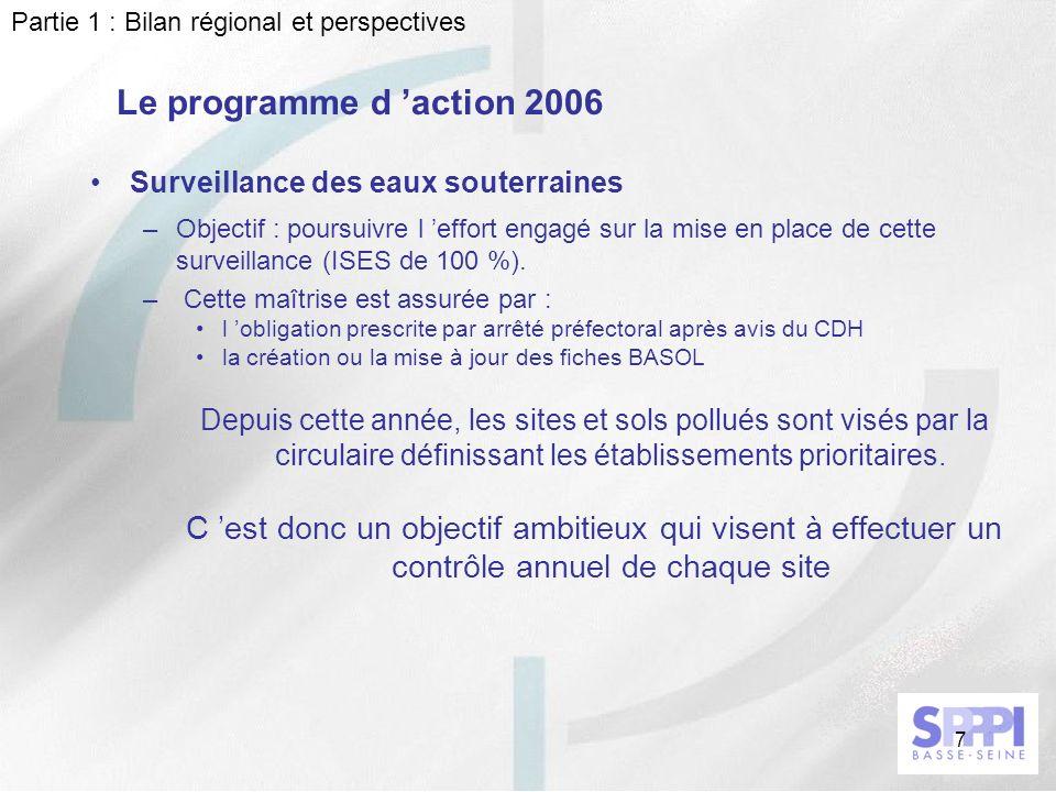 7 Le programme d action 2006 Surveillance des eaux souterraines –Objectif : poursuivre l effort engagé sur la mise en place de cette surveillance (ISE