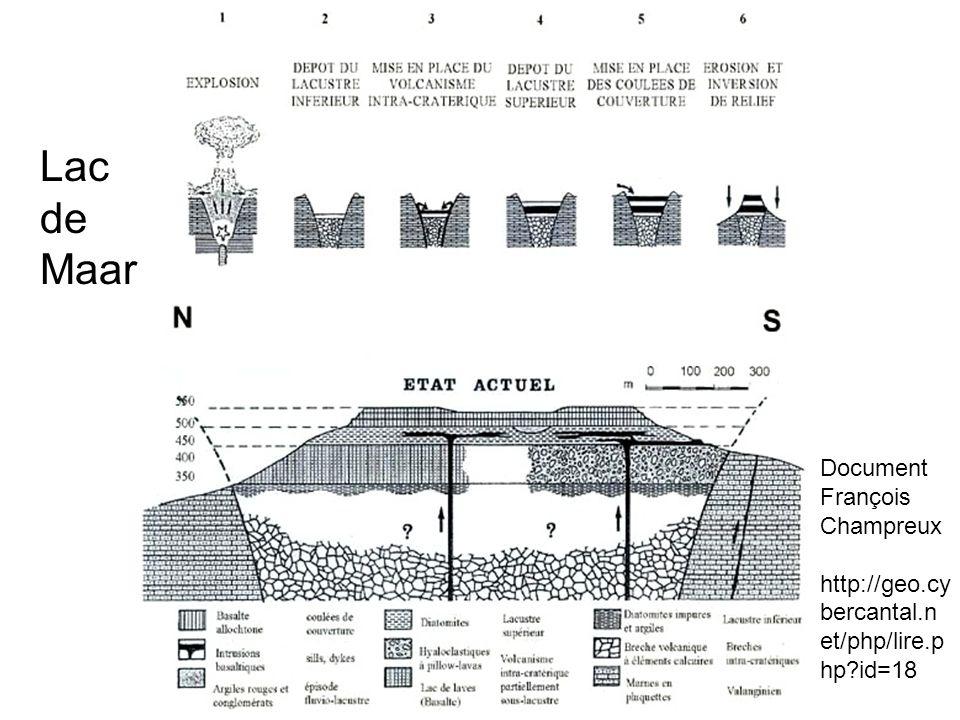 Lac de Maar Document François Champreux http://geo.cy bercantal.n et/php/lire.p hp?id=18