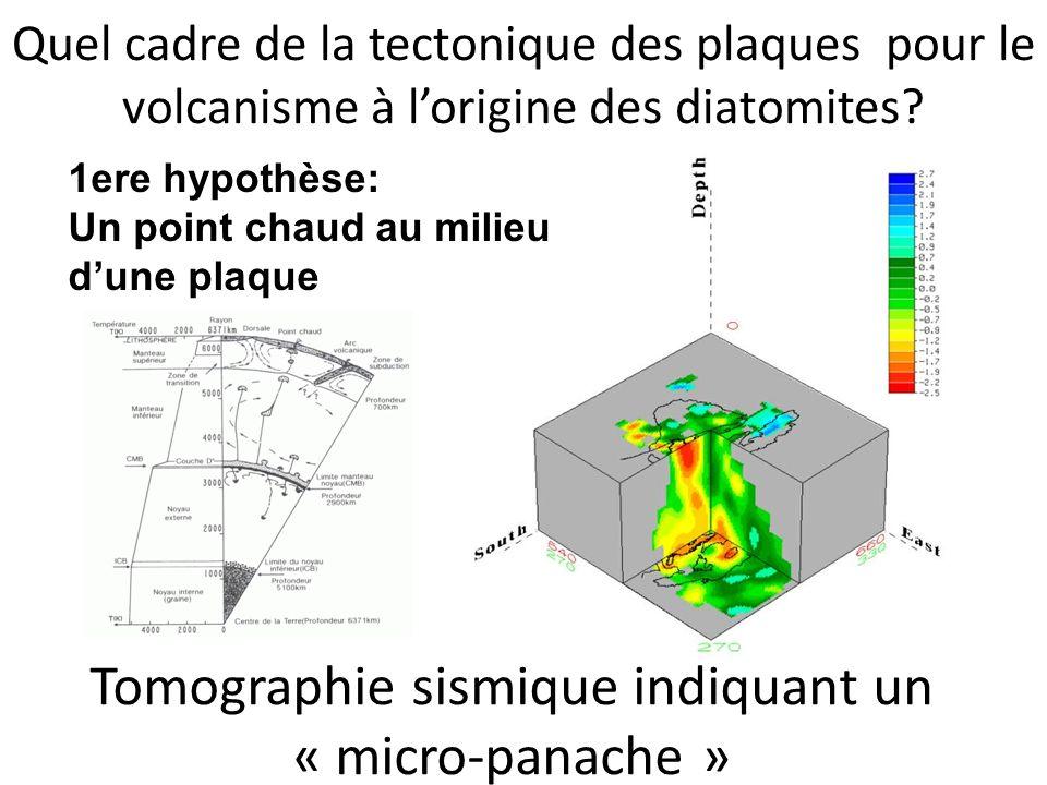 Quel cadre de la tectonique des plaques pour le volcanisme à lorigine des diatomites.