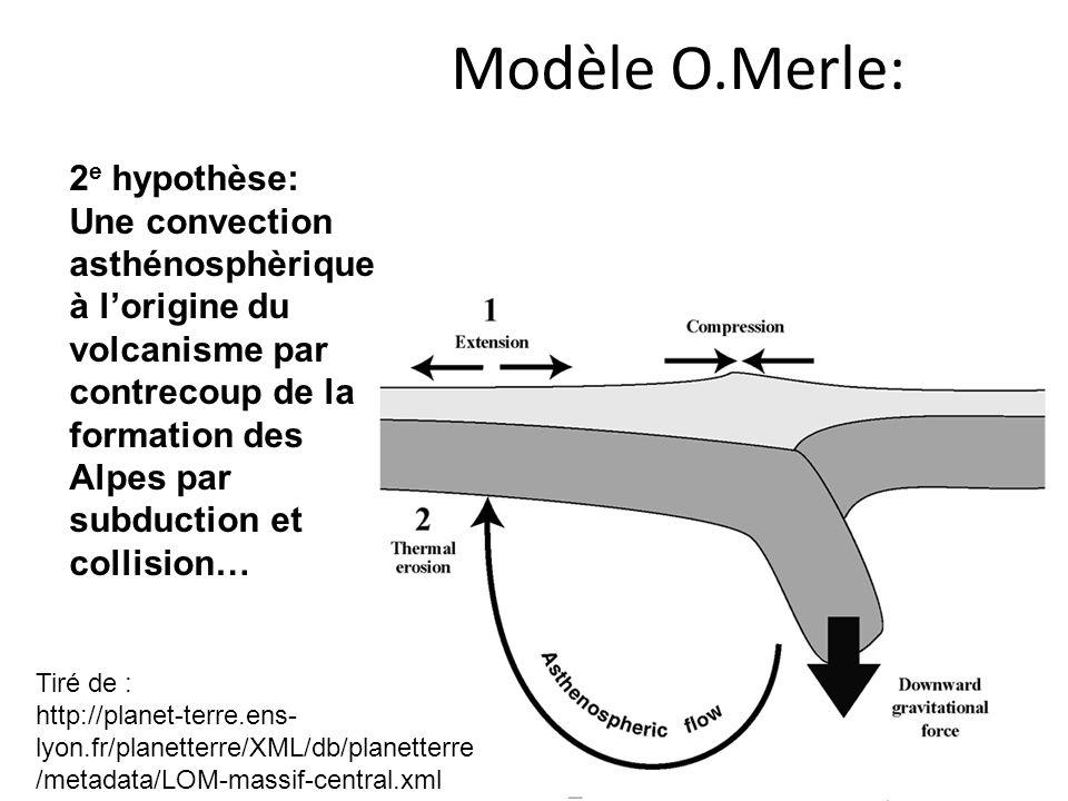 Modèle O.Merle: 2 e hypothèse: Une convection asthénosphèrique à lorigine du volcanisme par contrecoup de la formation des Alpes par subduction et collision… Tiré de : http://planet-terre.ens- lyon.fr/planetterre/XML/db/planetterre /metadata/LOM-massif-central.xml