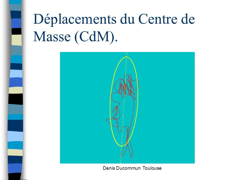 Déplacements du Centre de Masse (CdM). Denis Ducommun Toulouse