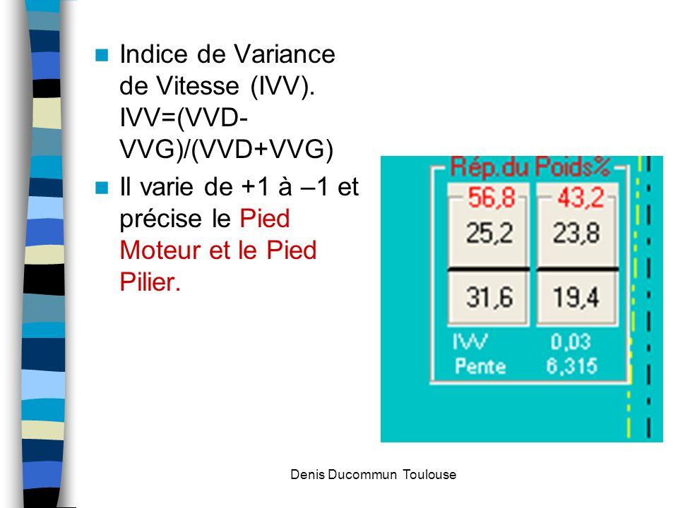 Indice de Variance de Vitesse (IVV). IVV=(VVD- VVG)/(VVD+VVG) Il varie de +1 à –1 et précise le Pied Moteur et le Pied Pilier. Denis Ducommun Toulouse