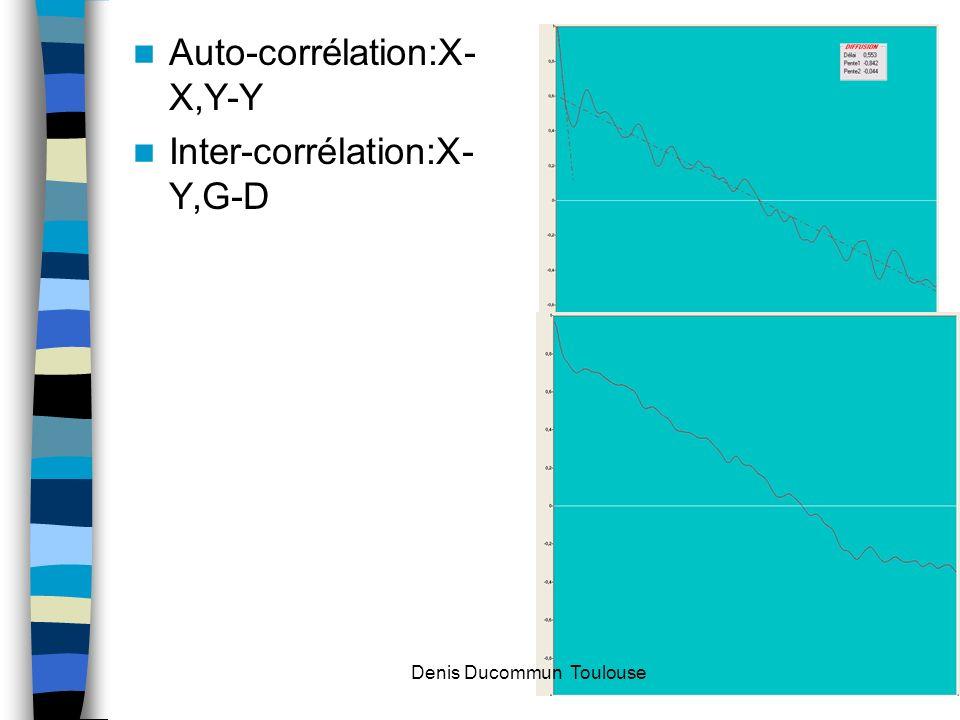 Auto-corrélation:X- X,Y-Y Inter-corrélation:X- Y,G-D Denis Ducommun Toulouse