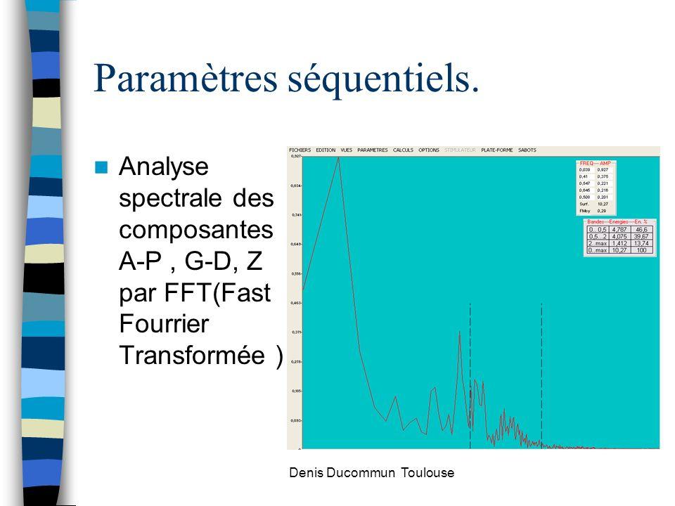 Paramètres séquentiels. Analyse spectrale des composantes A-P, G-D, Z par FFT(Fast Fourrier Transformée ) Denis Ducommun Toulouse
