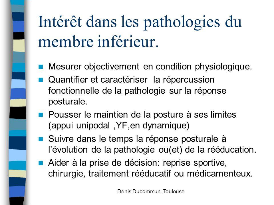 Intérêt dans les pathologies du membre inférieur. Mesurer objectivement en condition physiologique. Quantifier et caractériser la répercussion fonctio