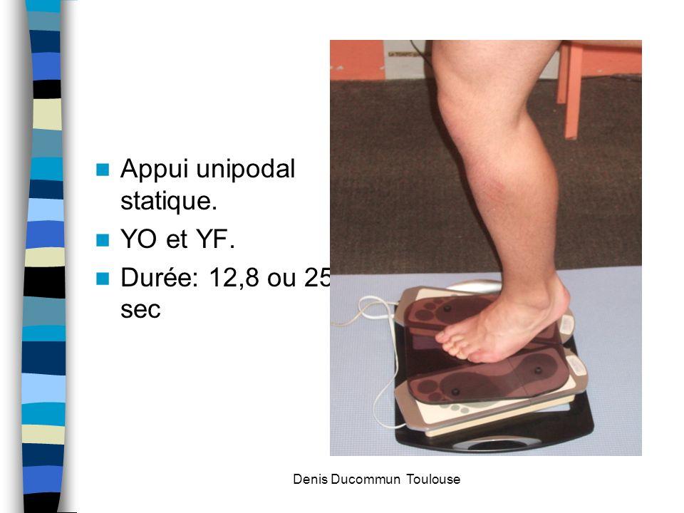 Appui unipodal statique. YO et YF. Durée: 12,8 ou 25,6 sec Denis Ducommun Toulouse
