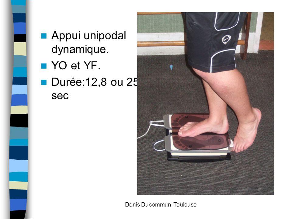 Appui unipodal dynamique. YO et YF. Durée:12,8 ou 25,6 sec Denis Ducommun Toulouse