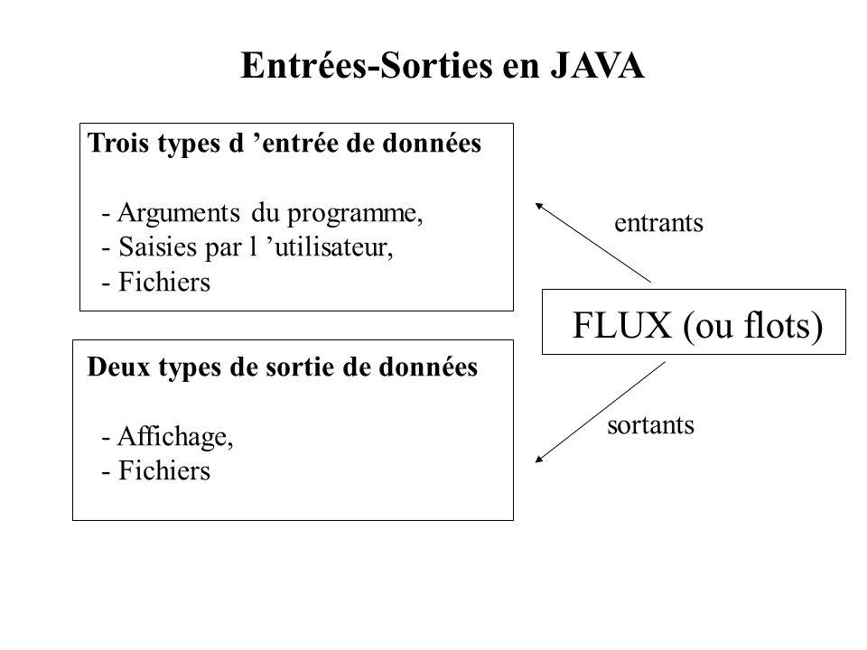 Entrées-Sorties en JAVA Trois types d entrée de données - Arguments du programme, - Saisies par l utilisateur, - Fichiers Deux types de sortie de donn