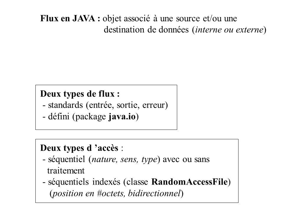 Deux types de flux : - standards (entrée, sortie, erreur) - défini (package java.io) Deux types d accès : - séquentiel (nature, sens, type) avec ou sa