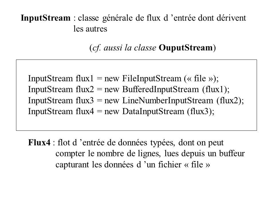 InputStream flux1 = new FileInputStream (« file »); InputStream flux2 = new BufferedInputStream (flux1); InputStream flux3 = new LineNumberInputStream