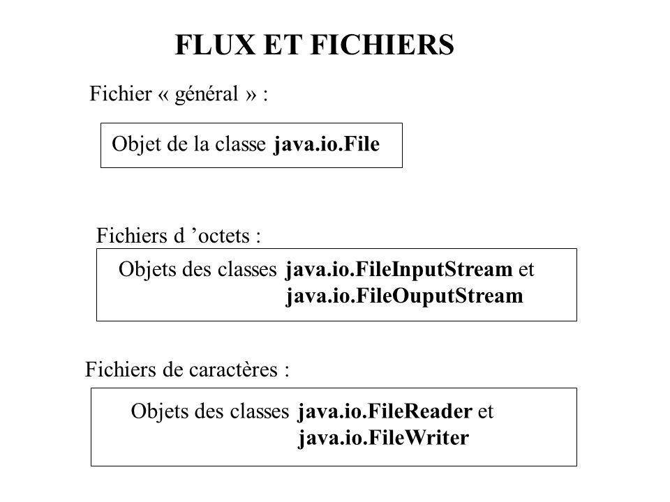 FLUX ET FICHIERS Objets des classes java.io.FileInputStream et java.io.FileOuputStream Objets des classes java.io.FileReader et java.io.FileWriter Fic