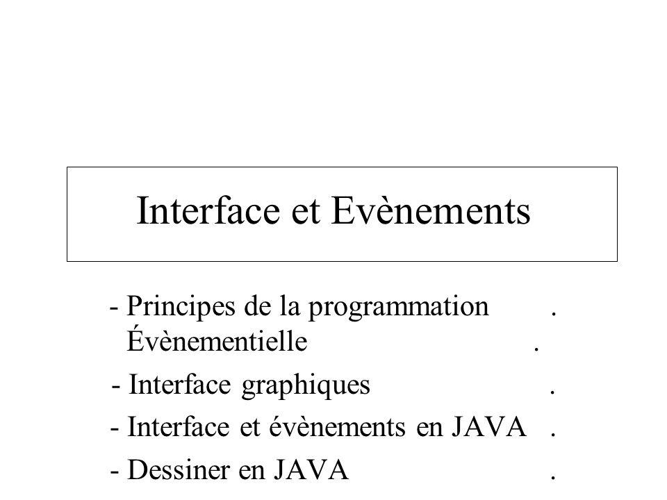 Interface et Evènements - Principes de la programmation. Évènementielle. - Interface graphiques. - Interface et évènements en JAVA. - Dessiner en JAVA