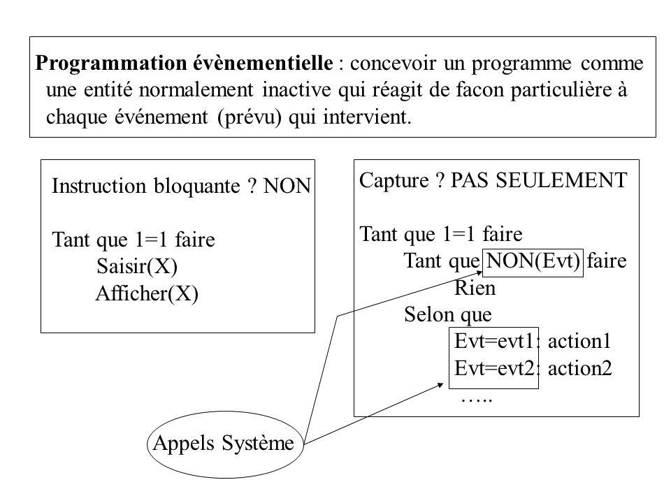 Programmation évènementielle : concevoir un programme comme une entité normalement inactive qui réagit de facon particulière à chaque événement (prévu