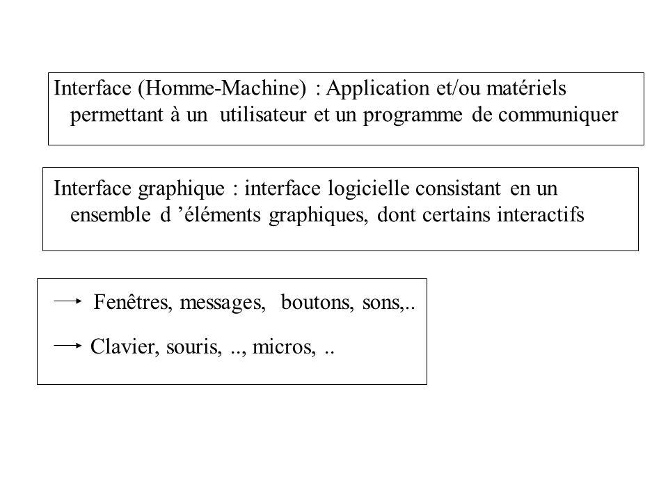 Interface (Homme-Machine) : Application et/ou matériels permettant à un utilisateur et un programme de communiquer Interface graphique : interface log
