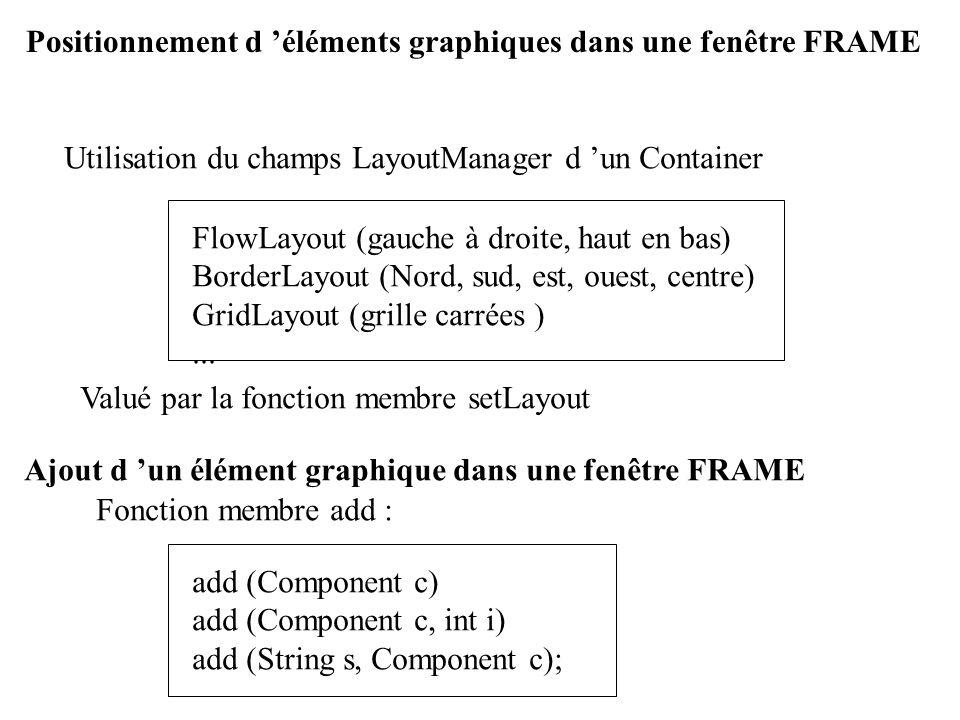 Positionnement d éléments graphiques dans une fenêtre FRAME Utilisation du champs LayoutManager d un Container FlowLayout (gauche à droite, haut en ba