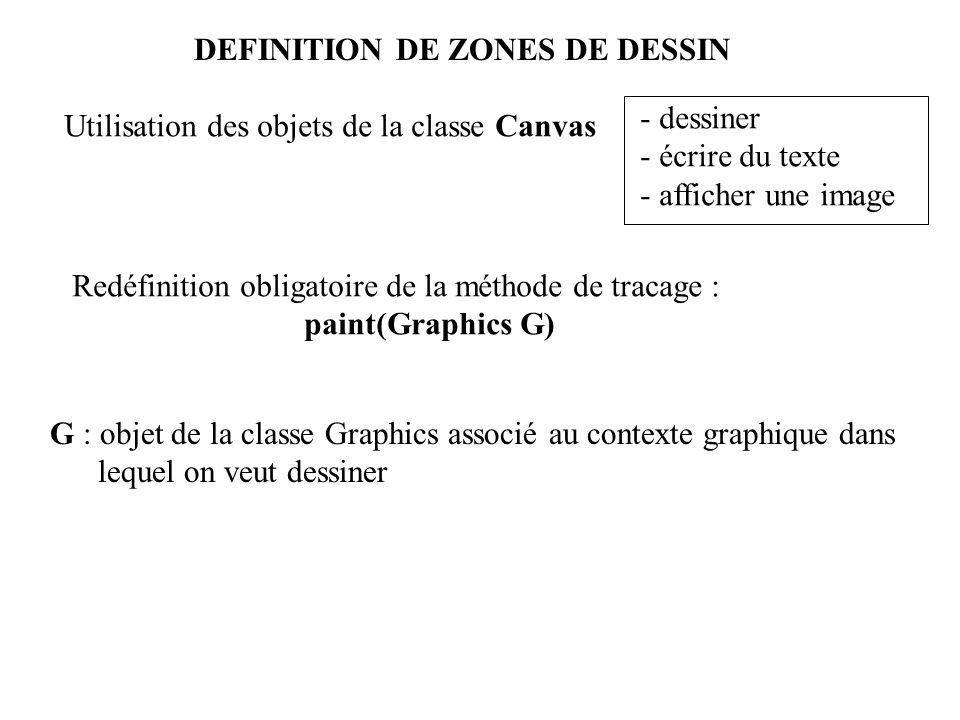 DEFINITION DE ZONES DE DESSIN Utilisation des objets de la classe Canvas - dessiner - écrire du texte - afficher une image Redéfinition obligatoire de