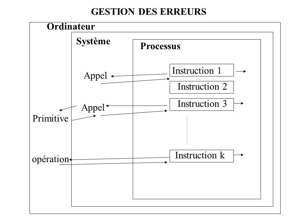 GESTION DES ERREURS Ordinateur Système Processus Instruction 1 Instruction 2 Instruction 3 Instruction k Appel Primitive opération
