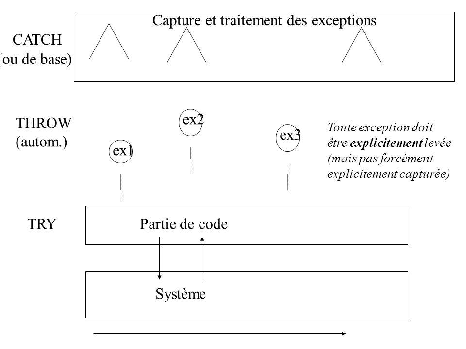 Partie de code Système ex1 ex2 ex3 Capture et traitement des exceptions TRY THROW (autom.) CATCH (ou de base) Toute exception doit être explicitement