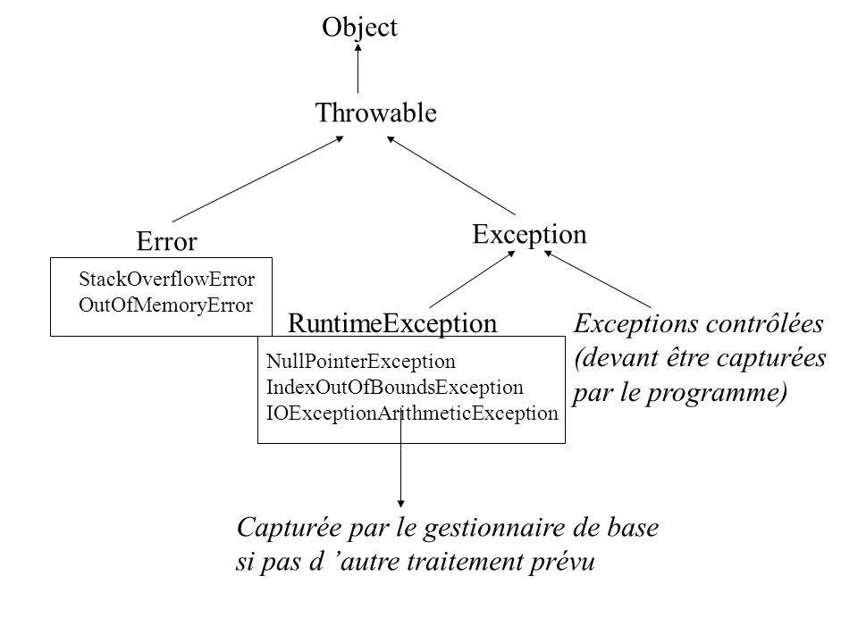 Object Throwable Error Exception RuntimeExceptionExceptions contrôlées (devant être capturées par le programme) StackOverflowError OutOfMemoryError Nu