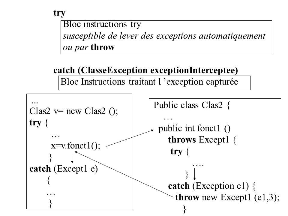 try Bloc instructions try susceptible de lever des exceptions automatiquement ou par throw catch (ClasseException exceptionInterceptee) Bloc Instructi