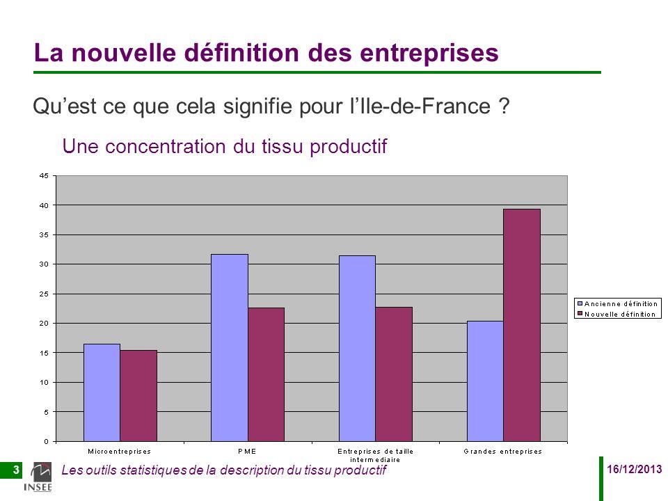 16/12/2013 Les outils statistiques de la description du tissu productif 3 La nouvelle définition des entreprises Quest ce que cela signifie pour lIle-