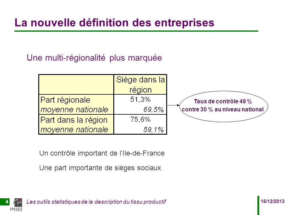 16/12/2013 Les outils statistiques de la description du tissu productif 4 La nouvelle définition des entreprises Une multi-régionalité plus marquée Un