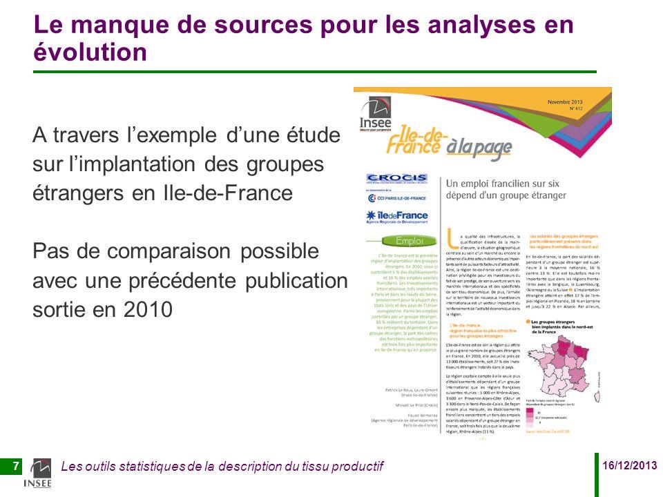 16/12/2013 Les outils statistiques de la description du tissu productif 7 Le manque de sources pour les analyses en évolution A travers lexemple dune