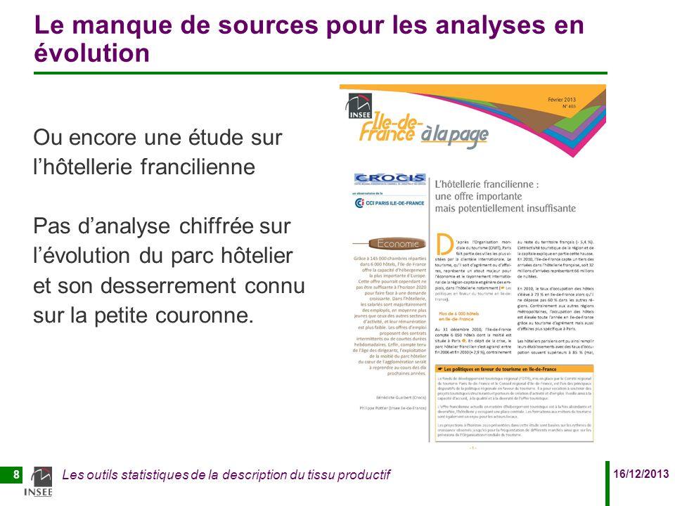 16/12/2013 Les outils statistiques de la description du tissu productif 8 Le manque de sources pour les analyses en évolution Ou encore une étude sur