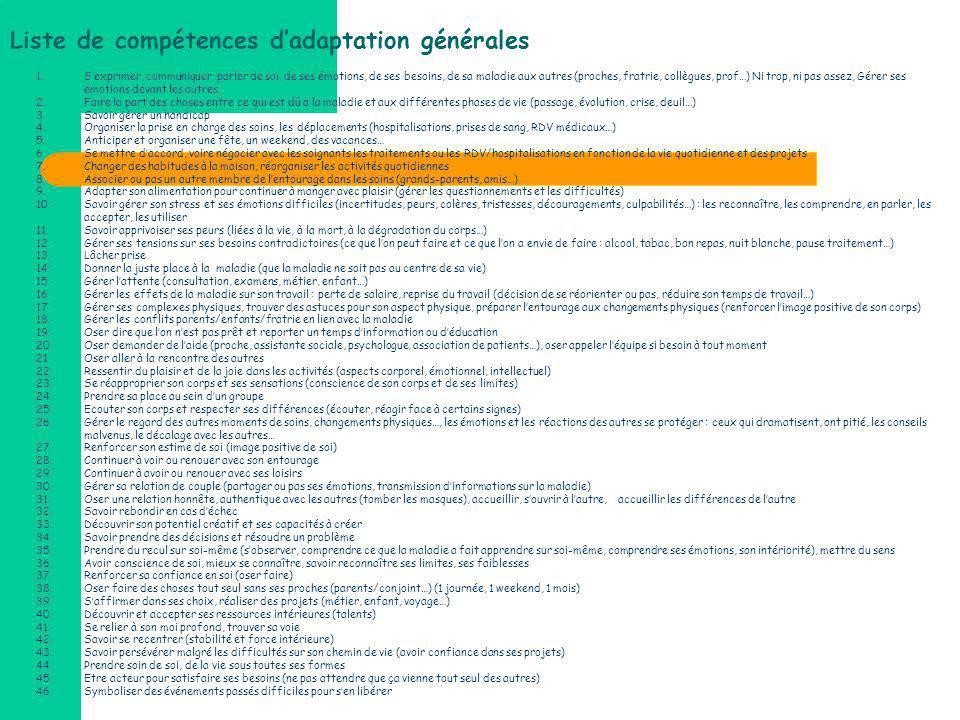 SITE INTERNET http//:ireps-ors-paysdelaloire.centredoc.fr gratuit Outils disponibles pour une thématique http://www.centre-reference-muco-nantes.fr/index.php/expertise/education-therapeutique- Plateau « si on en parlait » : http://www.centre-reference-muco-nantes.fr/index.php/expertise/education-therapeutique- /45-conducteurs-autres