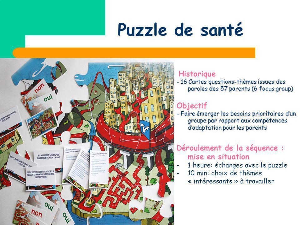 Puzzle de santé Historique - 16 Cartes questions-thèmes issues des paroles des 57 parents (6 focus group) Objectif - Faire émerger les besoins priorit