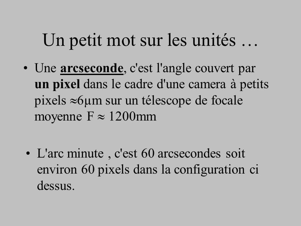 Utilisation du Pic-Astro en Imagerie CCD RCE 2006