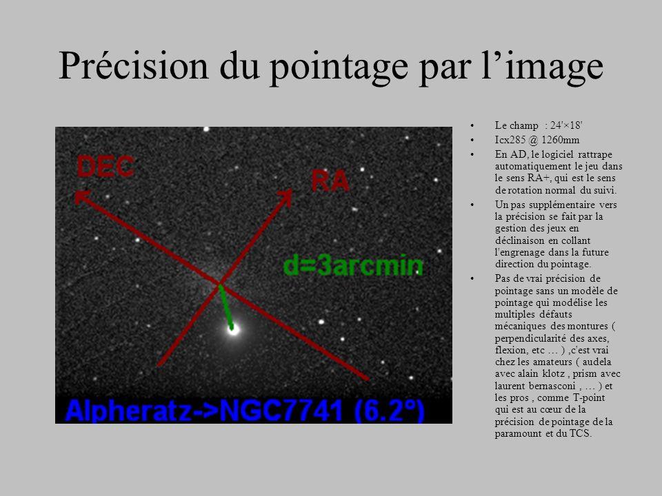 Un petit mot sur les unités … L'arc minute, c'est 60 arcsecondes soit environ 60 pixels dans la configuration ci dessus. Une arcseconde, c'est l'angle