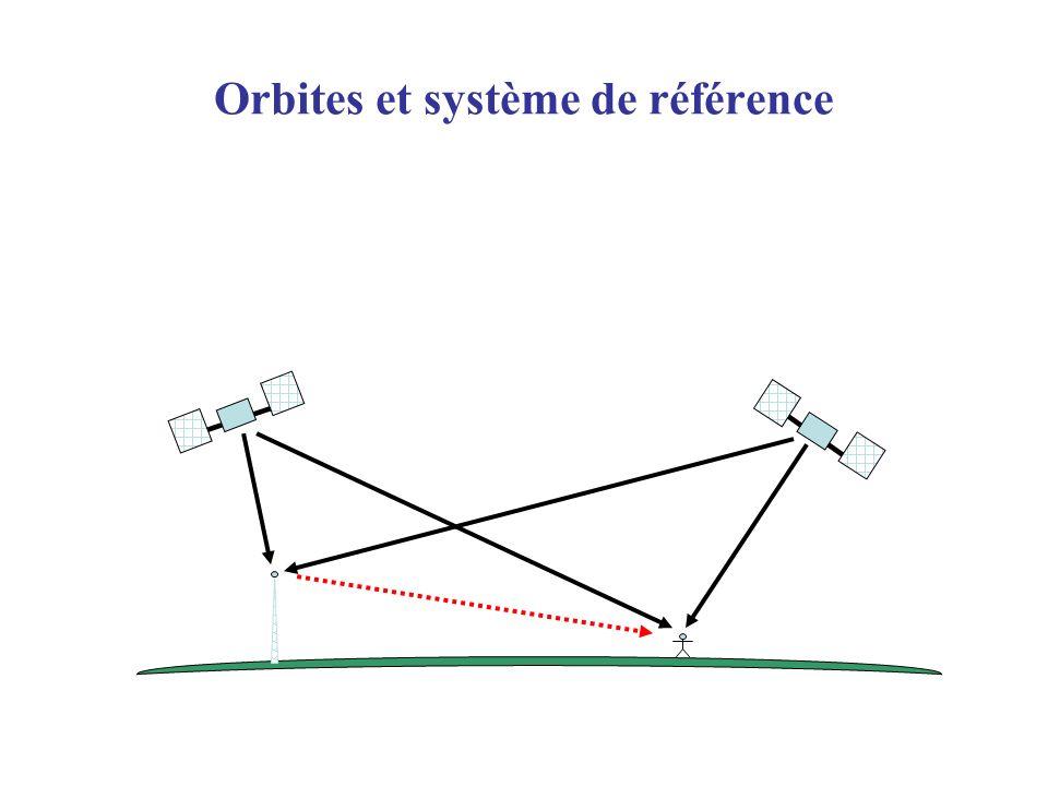 Orbites et système de référence