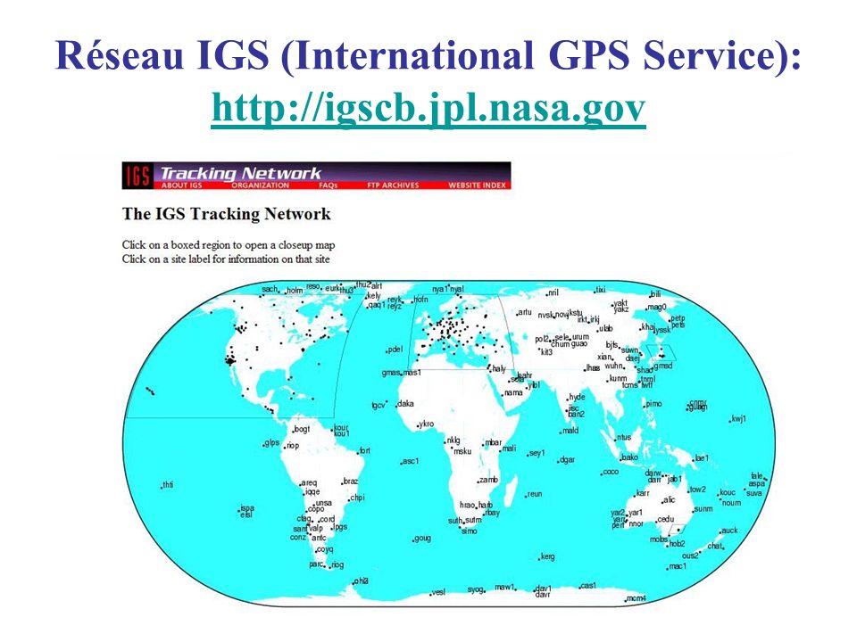 Réseau IGS (International GPS Service): http://igscb.jpl.nasa.gov http://igscb.jpl.nasa.gov