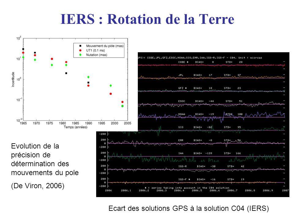 IERS : Rotation de la Terre Evolution de la précision de détermination des mouvements du pole (De Viron, 2006) Ecart des solutions GPS à la solution C