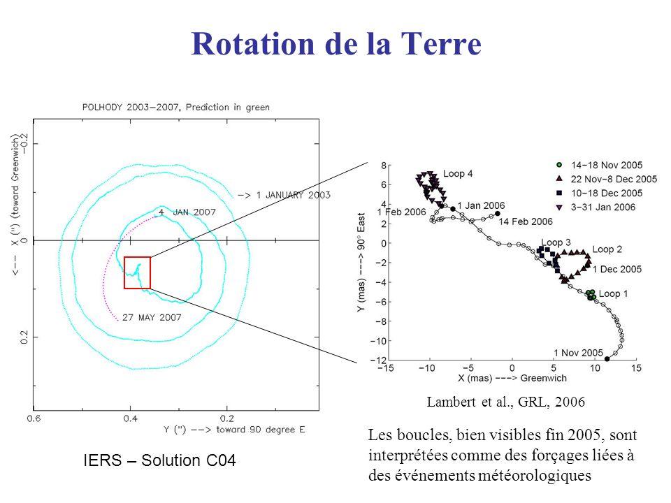 Rotation de la Terre Lambert et al., GRL, 2006 IERS – Solution C04 Les boucles, bien visibles fin 2005, sont interprétées comme des forçages liées à d