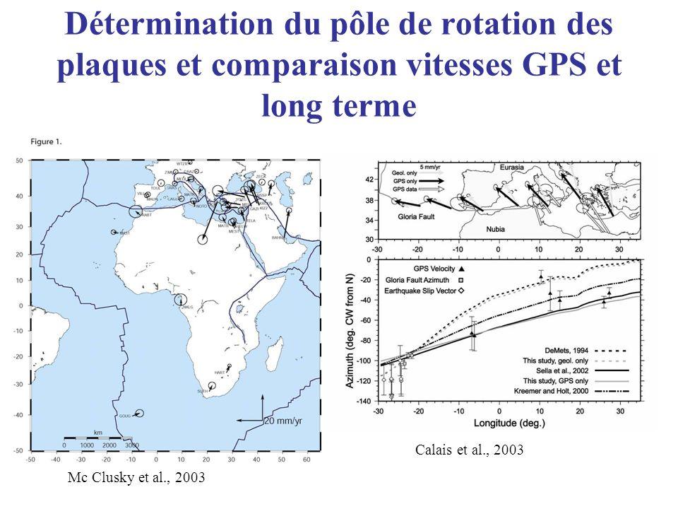 Détermination du pôle de rotation des plaques et comparaison vitesses GPS et long terme Mc Clusky et al., 2003 Calais et al., 2003