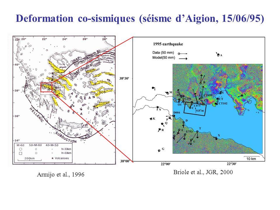 Deformation co-sismiques (séisme dAigion, 15/06/95) Briole et al., JGR, 2000 Armijo et al., 1996